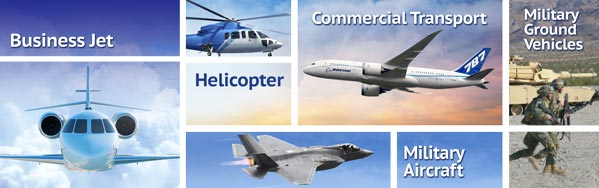 Business Commercial and Military Markets